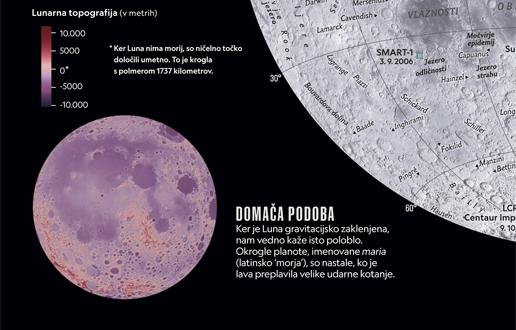 Na Luno ...