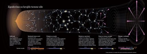 Pogled v vesolje