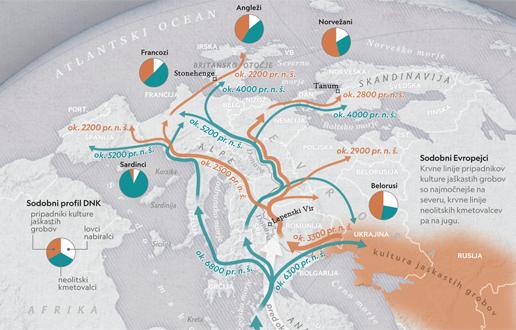 Rojstvo Evrope