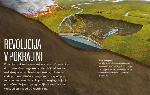 Taleči se permafrost