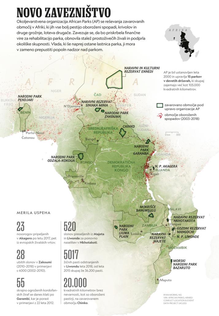 Afriški parki